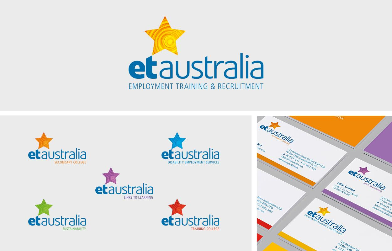 ET Australia logo designs and business cards
